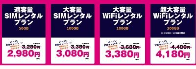 ファストSIM-WiFiキャンペーン